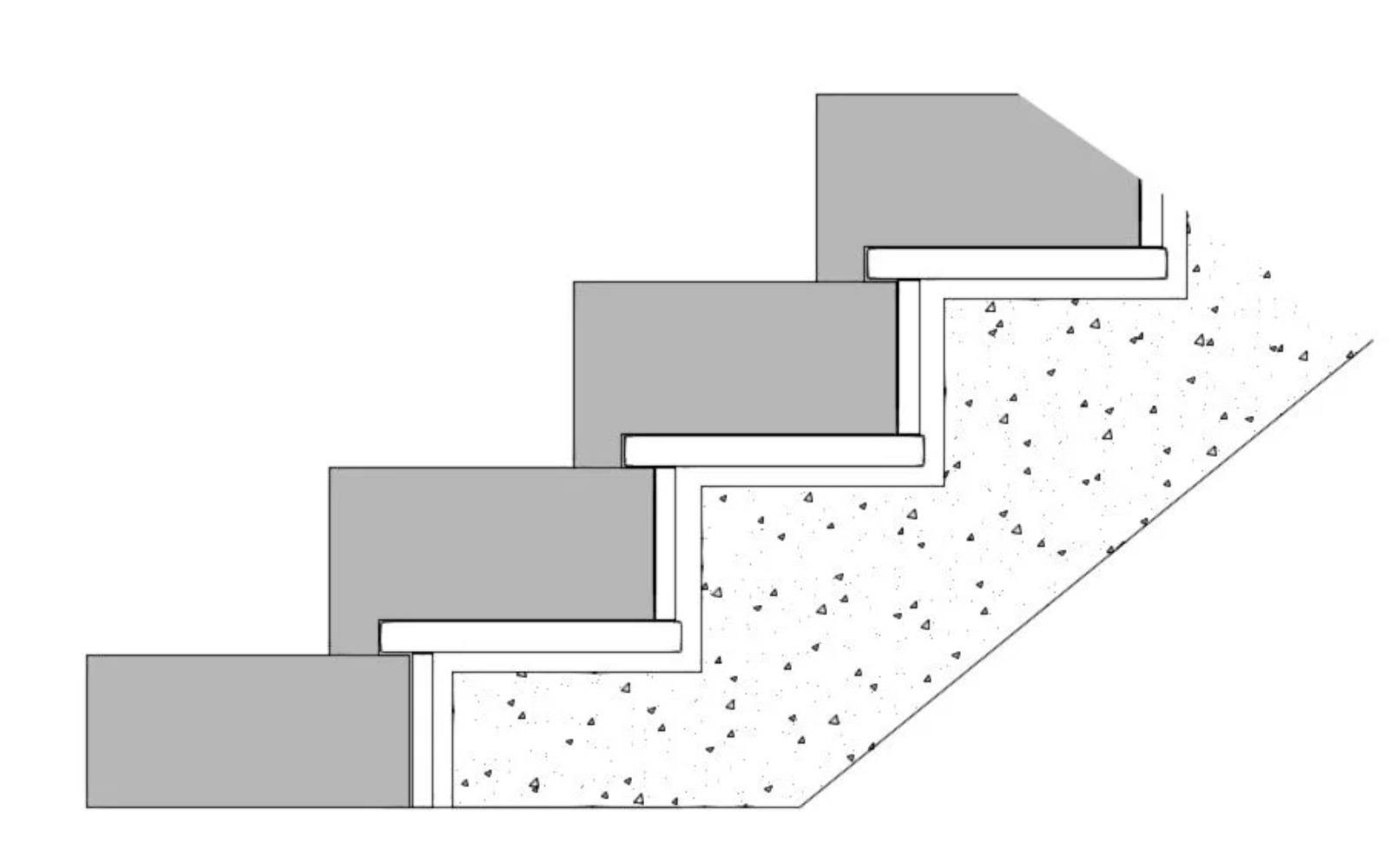 Trapplinten grote trapvorm
